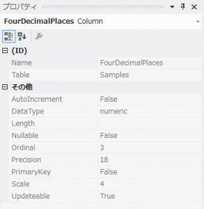 FourDecimalPlaces のプロパティ