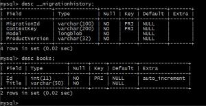 InitialCreate を反映したデータベースのテーブル情報